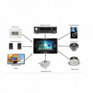 Pametna Elektronika